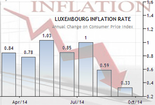Lux-inflation-low_