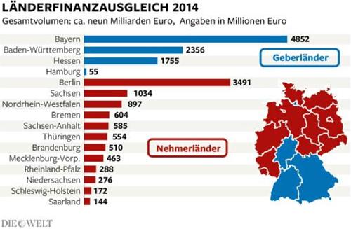 Mih-German-zeml2