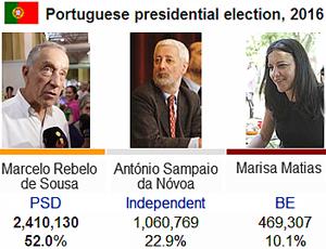 Portugal_